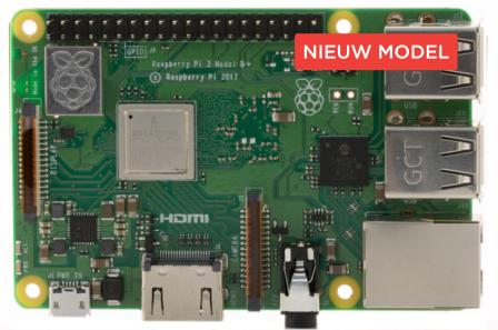Raspberry SmartMeter voor OEHU Leden